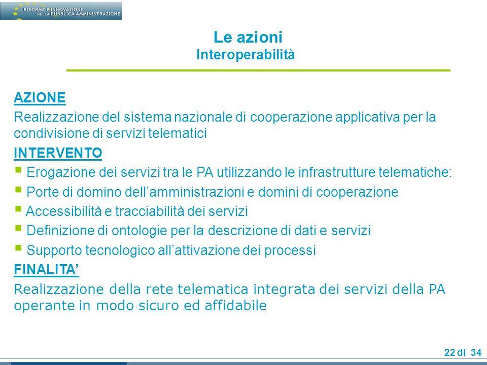 Le azioni Interoperabilità