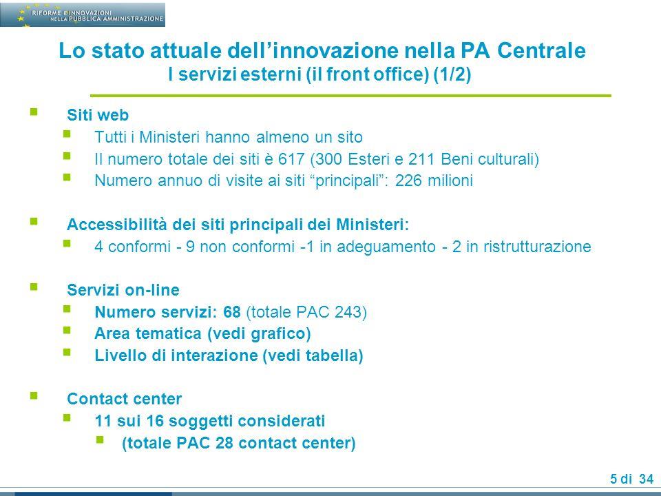 Lo stato attuale dell'innovazione nella PA Centrale I servizi esterni (il front office) (1/2)