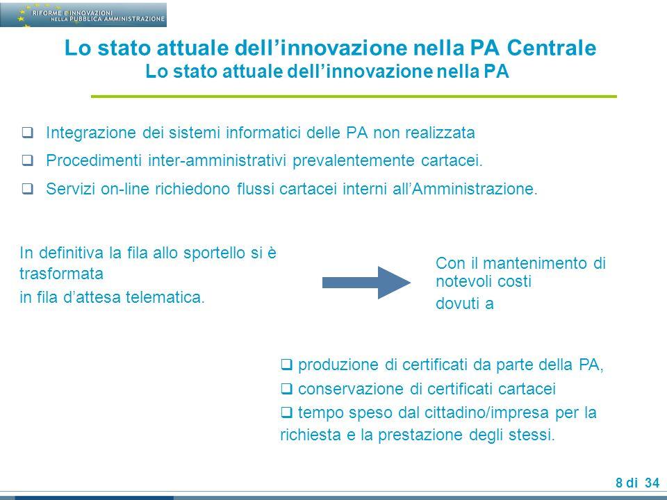 Lo stato attuale dell'innovazione nella PA Centrale Lo stato attuale dell'innovazione nella PA