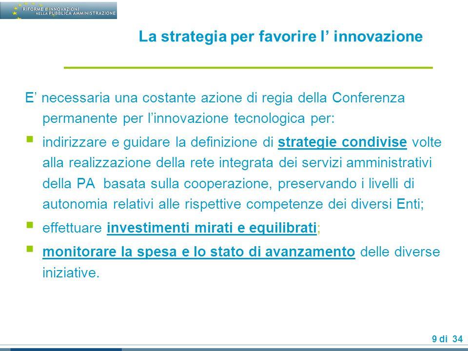 La strategia per favorire l' innovazione