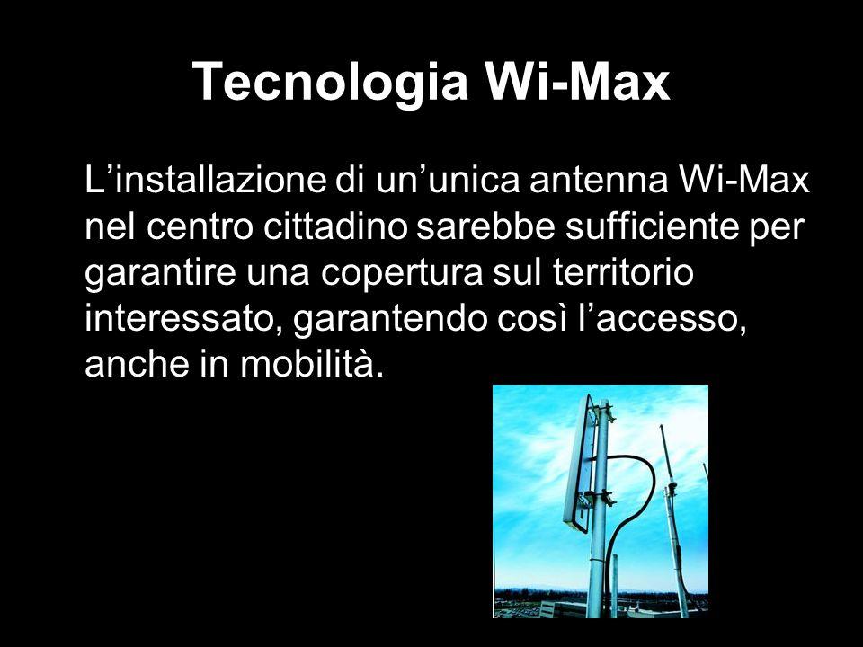 Tecnologia Wi-Max