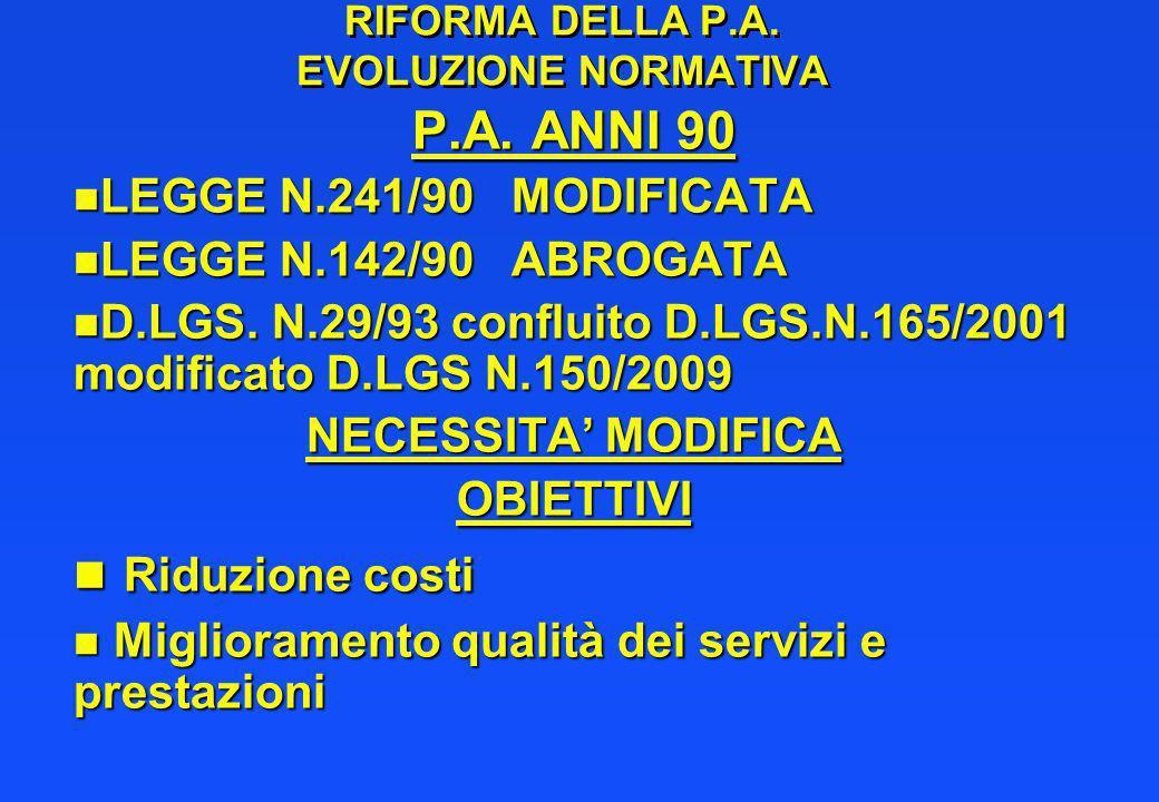 RIFORMA DELLA P.A. EVOLUZIONE NORMATIVA