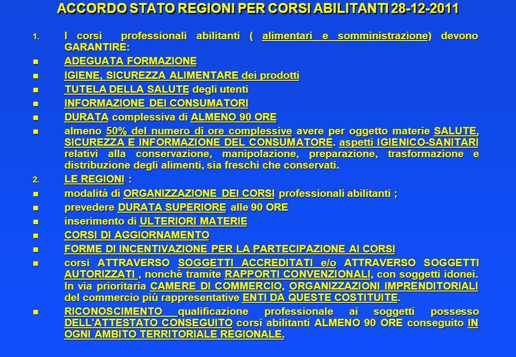 ACCORDO STATO REGIONI PER CORSI ABILITANTI 28-12-2011