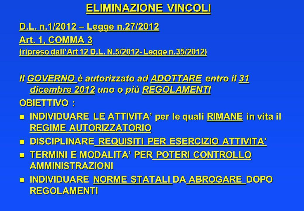ELIMINAZIONE VINCOLI D.L. n.1/2012 – Legge n.27/2012 Art. 1, COMMA 3