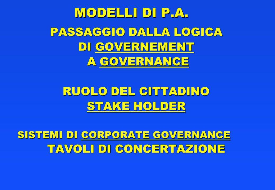 MODELLI DI P.A. PASSAGGIO DALLA LOGICA DI GOVERNEMENT A GOVERNANCE