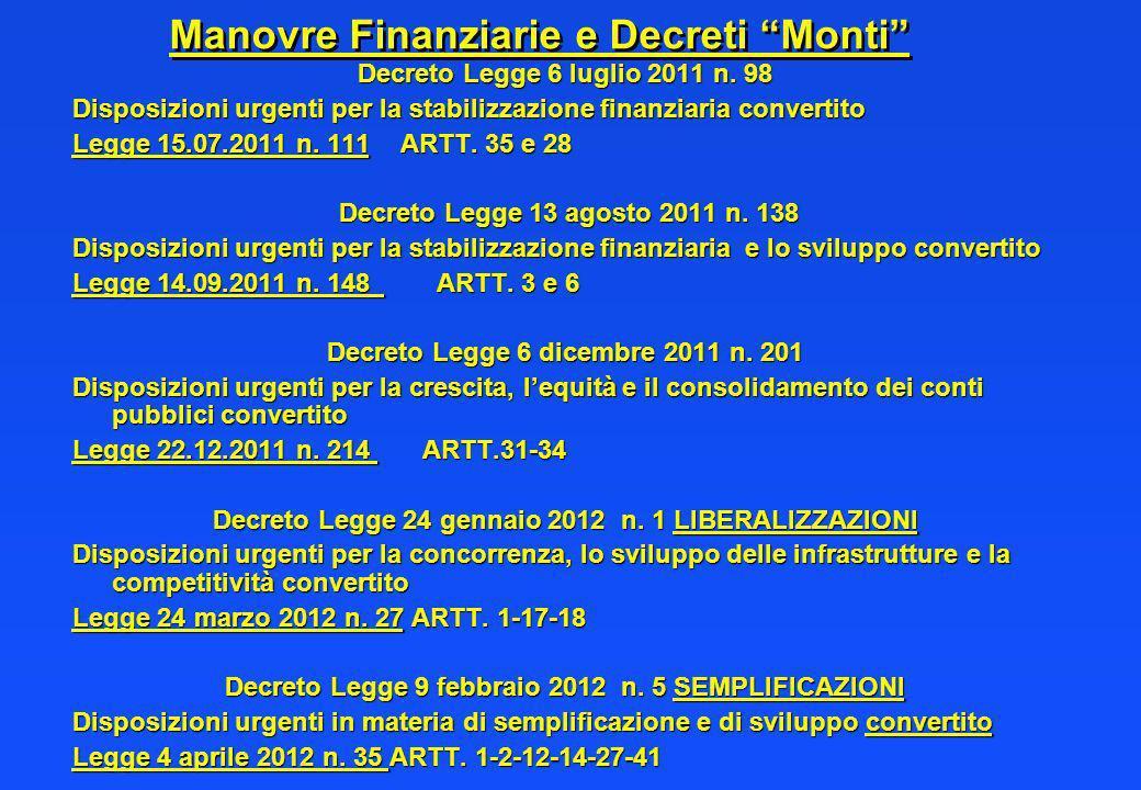 Manovre Finanziarie e Decreti Monti