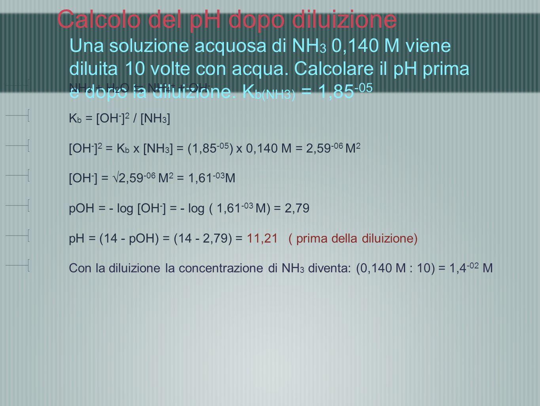 Calcolo del pH dopo diluizione Una soluzione acquosa di NH3 0,140 M viene diluita 10 volte con acqua. Calcolare il pH prima e dopo la diluizione. Kb(NH3) = 1,85-05