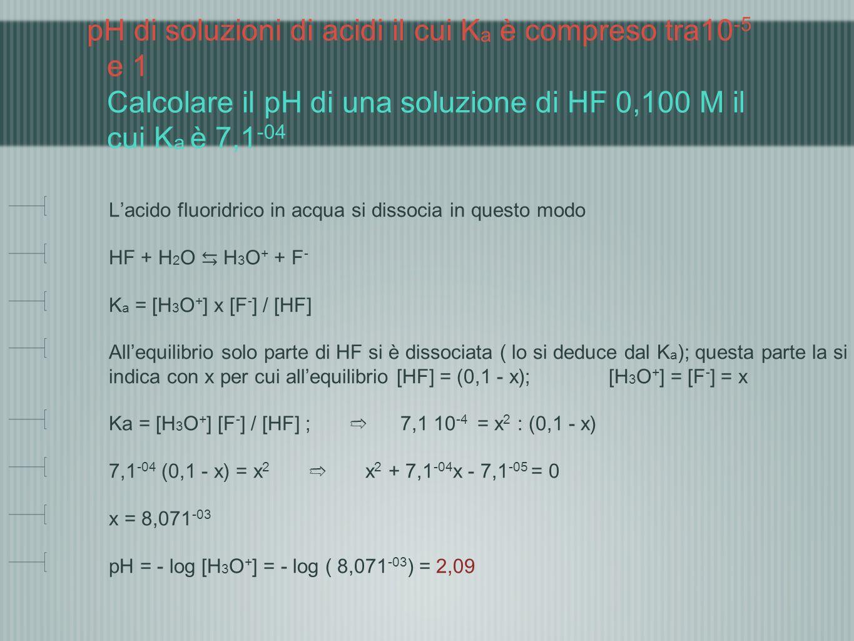 pH di soluzioni di acidi il cui Ka è compreso tra10-5 e 1 Calcolare il pH di una soluzione di HF 0,100 M il cui Ka è 7,1-04