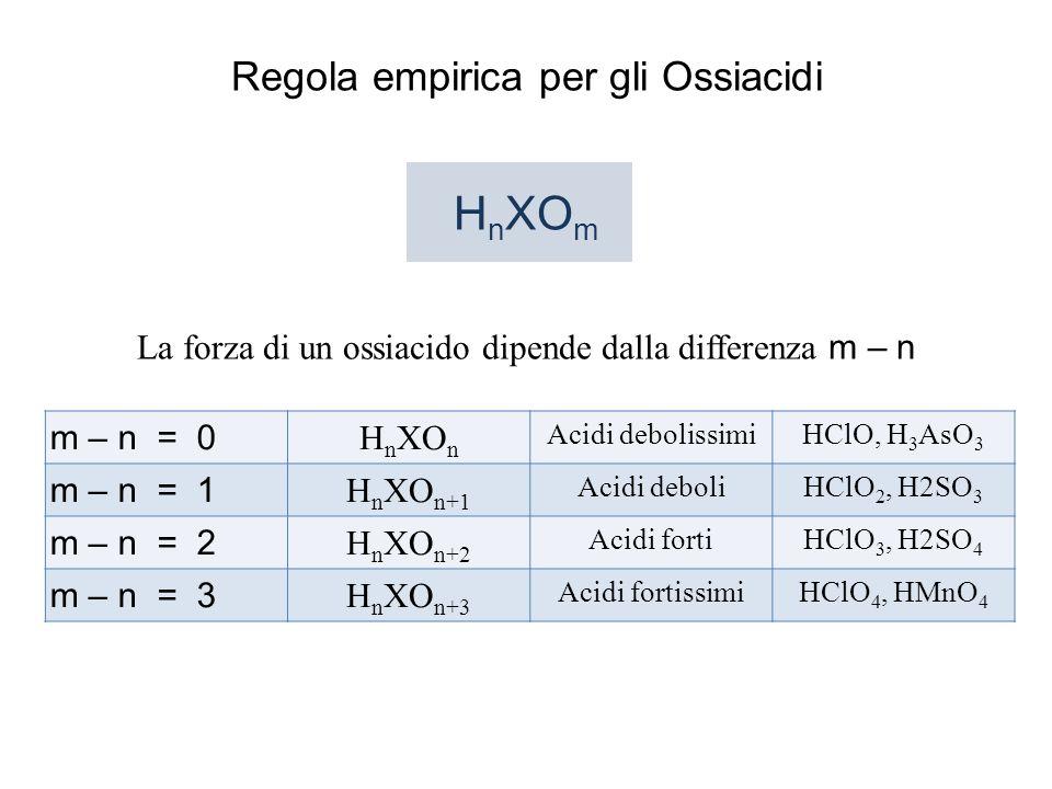 HnXOm Regola empirica per gli Ossiacidi