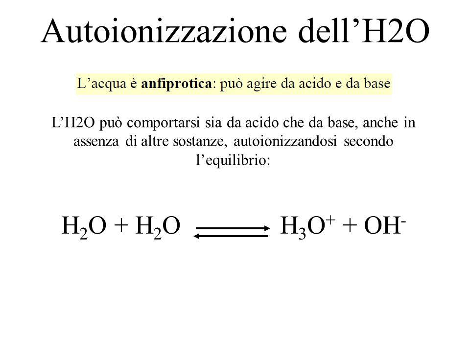 Autoionizzazione dell'H2O