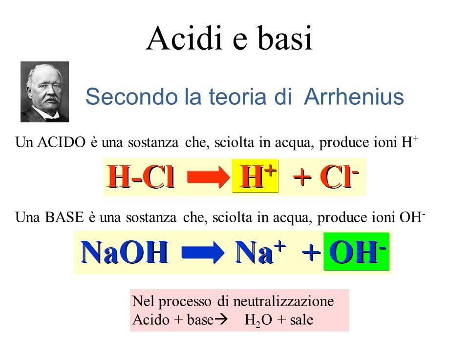 Acidi e basi Secondo la teoria di Arrhenius