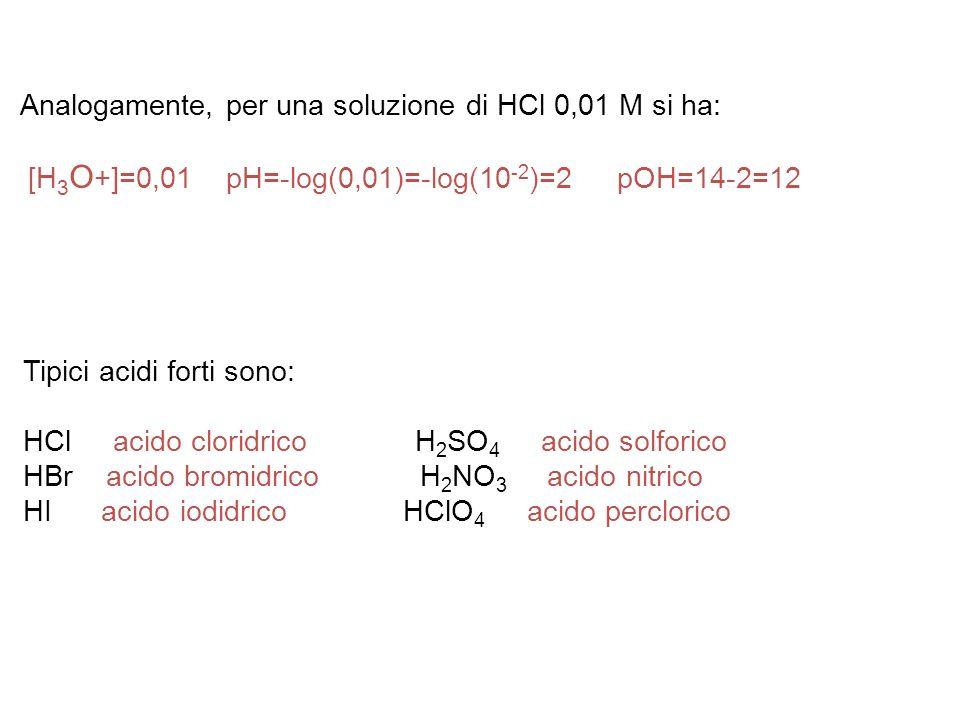 Analogamente, per una soluzione di HCl 0,01 M si ha: