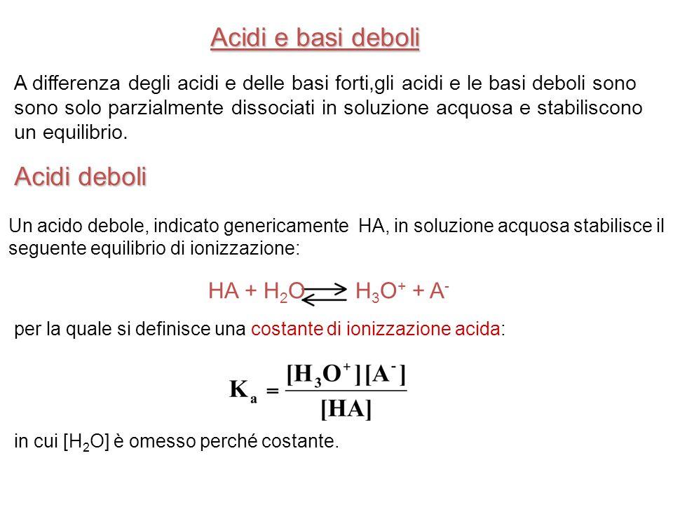 Acidi e basi deboli Acidi deboli HA + H2O H3O+ + A-
