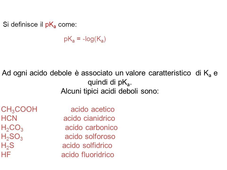 Alcuni tipici acidi deboli sono: