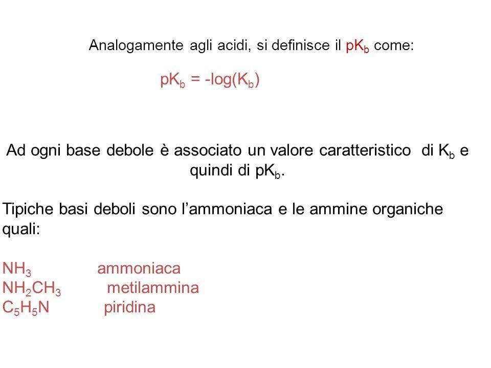 Analogamente agli acidi, si definisce il pKb come: