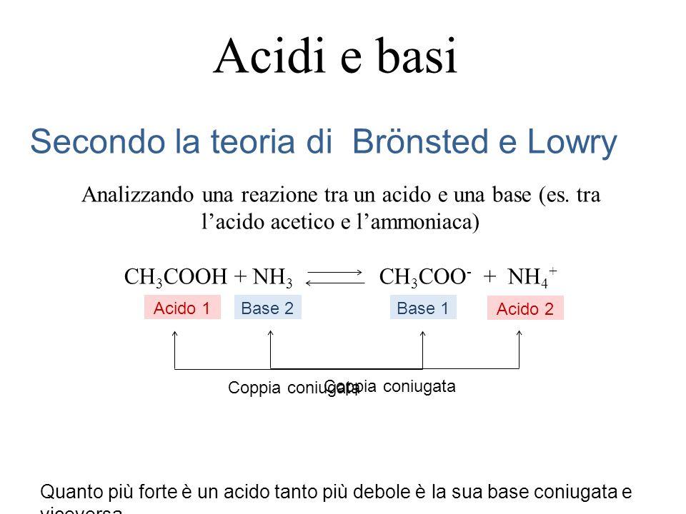 Acidi e basi Secondo la teoria di Brönsted e Lowry