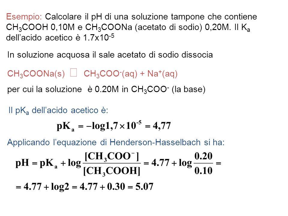 Esempio: Calcolare il pH di una soluzione tampone che contiene CH3COOH 0,10M e CH3COONa (acetato di sodio) 0,20M. Il Ka dell'acido acetico è 1.7x10-5