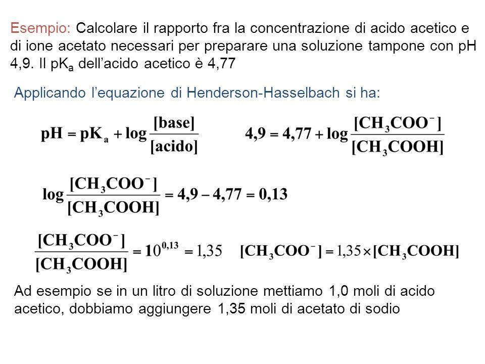 Esempio: Calcolare il rapporto fra la concentrazione di acido acetico e di ione acetato necessari per preparare una soluzione tampone con pH 4,9. Il pKa dell'acido acetico è 4,77