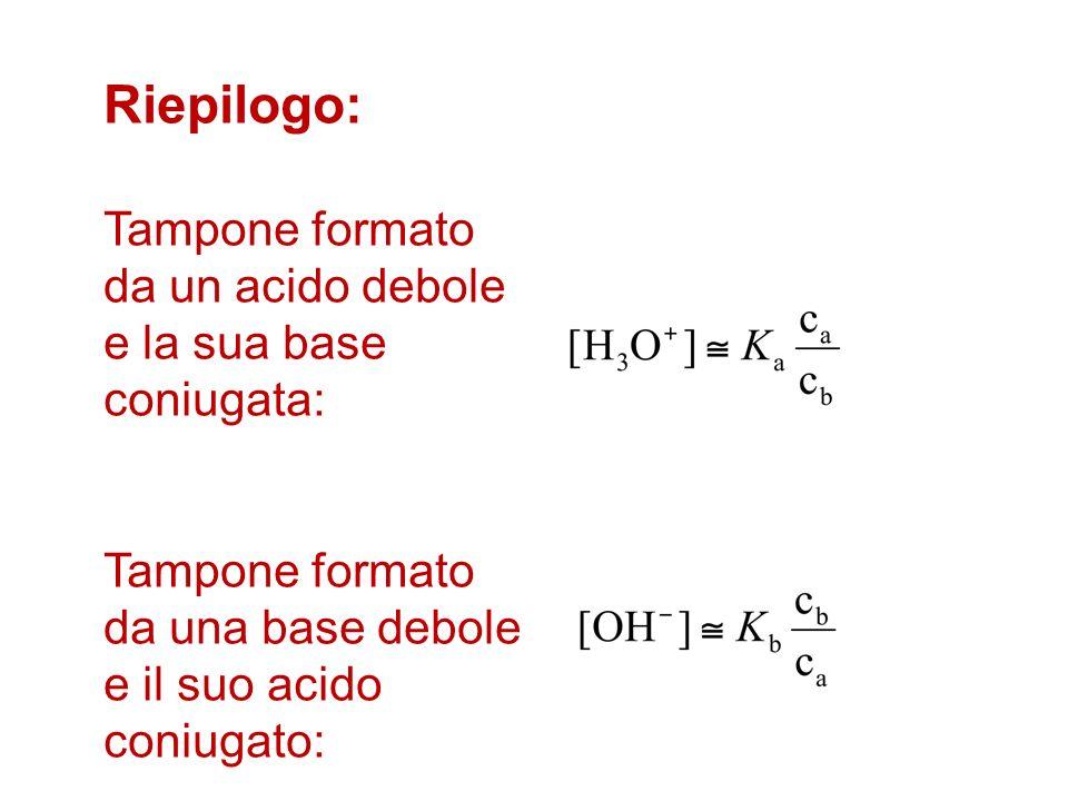 Riepilogo: Tampone formato da un acido debole e la sua base coniugata: