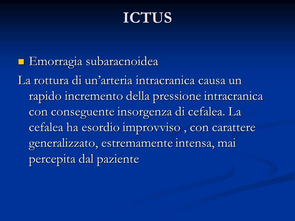 ICTUS Emorragia subaracnoidea