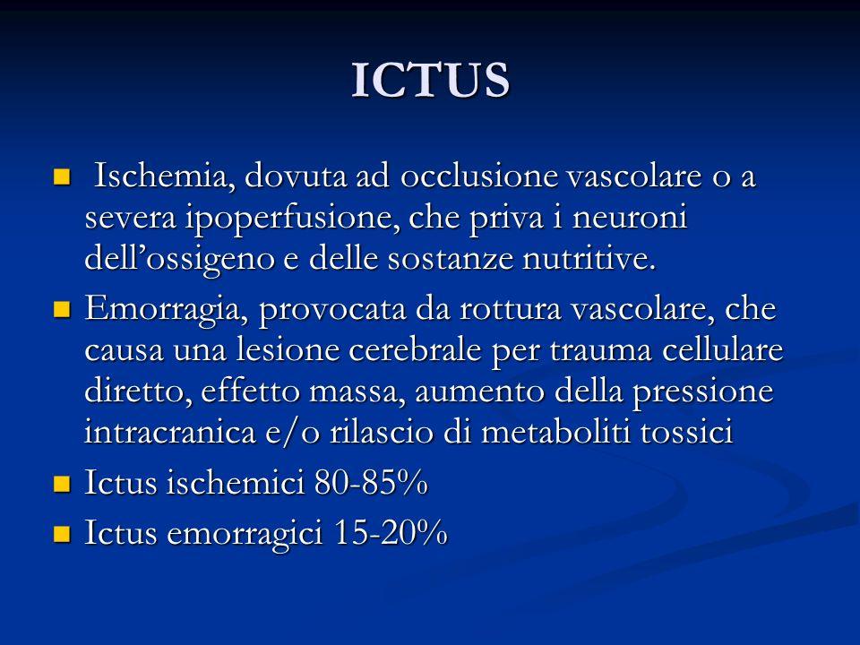 ICTUS Ischemia, dovuta ad occlusione vascolare o a severa ipoperfusione, che priva i neuroni dell'ossigeno e delle sostanze nutritive.