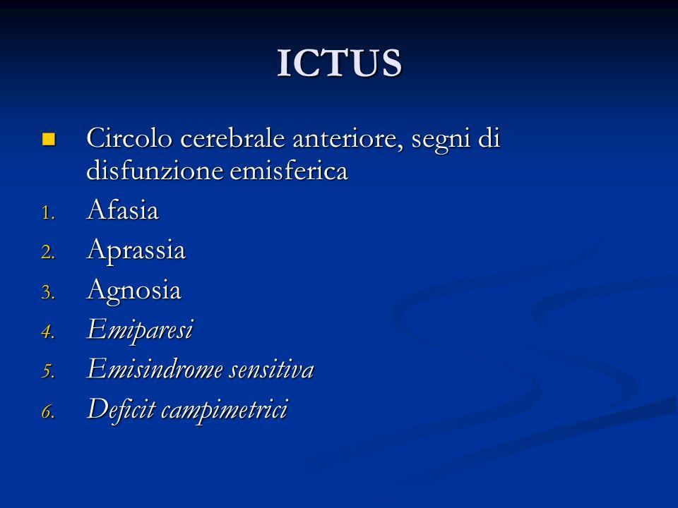 ICTUS Circolo cerebrale anteriore, segni di disfunzione emisferica