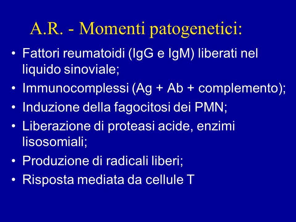 A.R. - Momenti patogenetici: