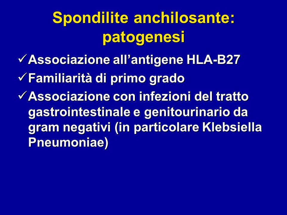 Spondilite anchilosante: patogenesi