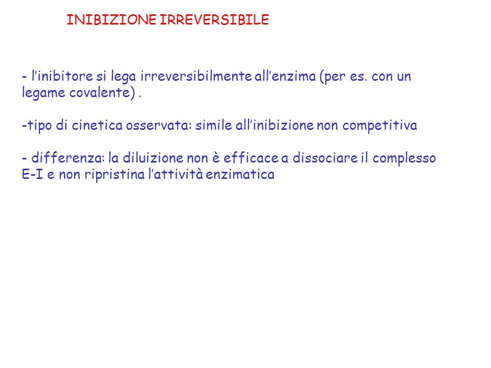 INIBIZIONE IRREVERSIBILE