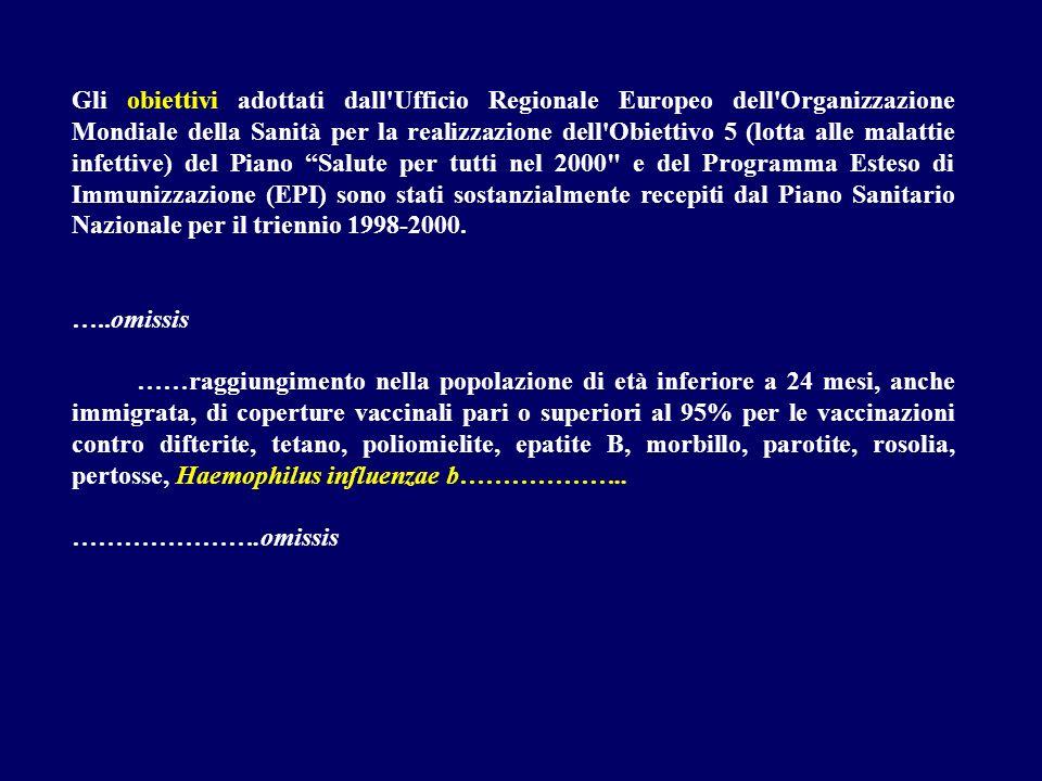 Gli obiettivi adottati dall Ufficio Regionale Europeo dell Organizzazione Mondiale della Sanità per la realizzazione dell Obiettivo 5 (lotta alle malattie infettive) del Piano Salute per tutti nel 2000 e del Programma Esteso di Immunizzazione (EPI) sono stati sostanzialmente recepiti dal Piano Sanitario Nazionale per il triennio 1998-2000.