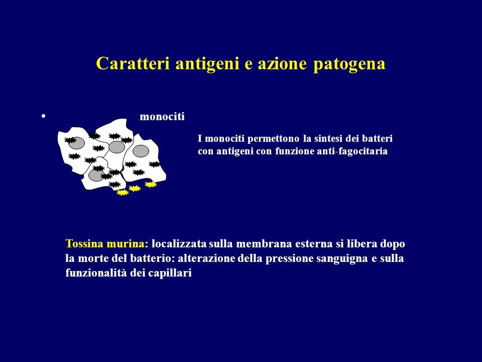 Caratteri antigeni e azione patogena