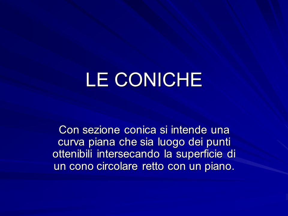 LE CONICHE