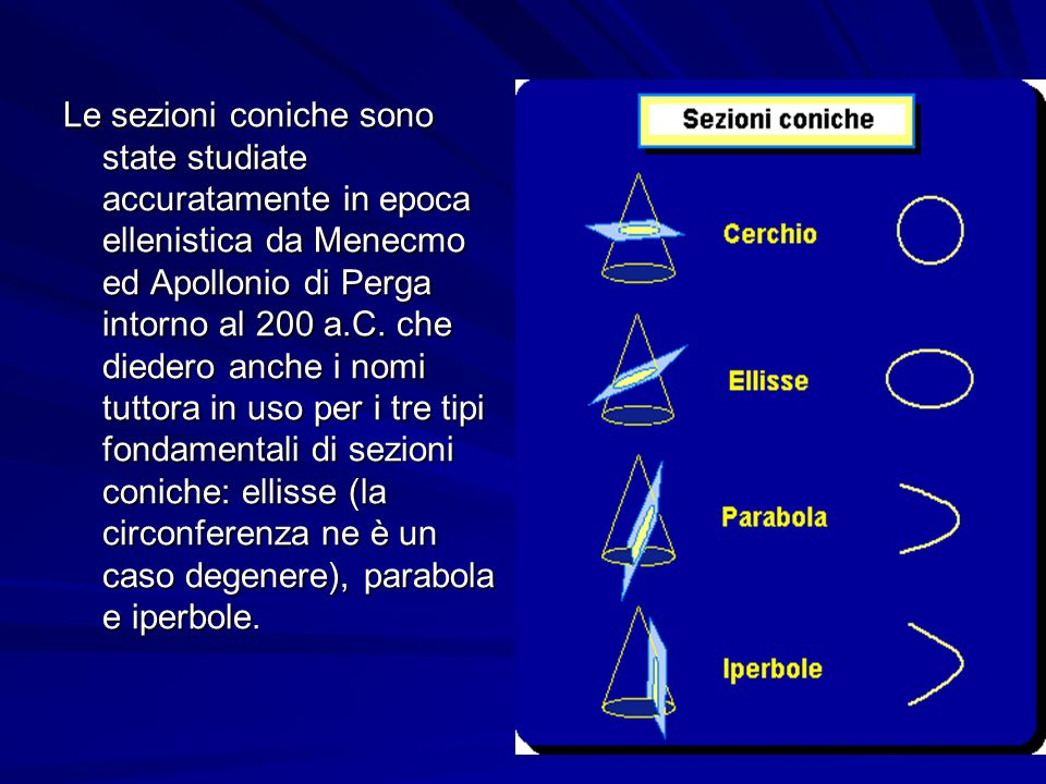 Le sezioni coniche sono state studiate accuratamente in epoca ellenistica da Menecmo ed Apollonio di Perga intorno al 200 a.C.
