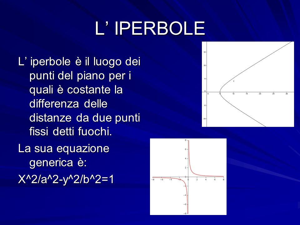 L' IPERBOLE L' iperbole è il luogo dei punti del piano per i quali è costante la differenza delle distanze da due punti fissi detti fuochi.