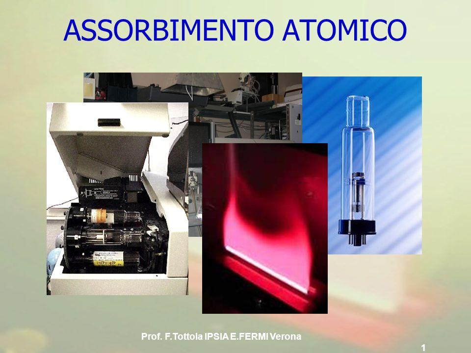 Prof. F.Tottola IPSIA E.FERMI Verona 1