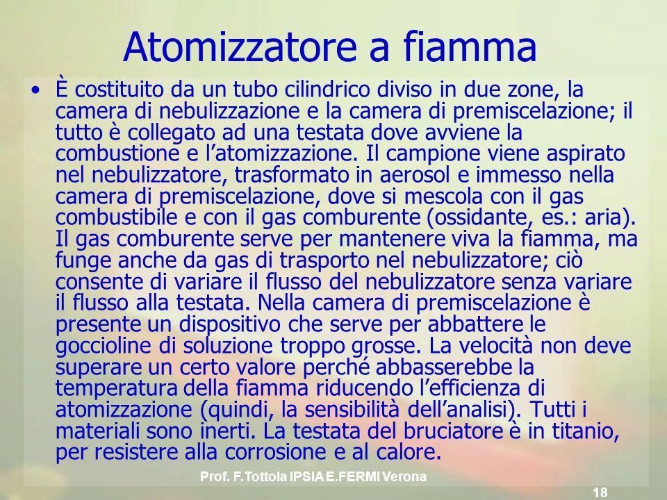 Prof. F.Tottola IPSIA E.FERMI Verona 18