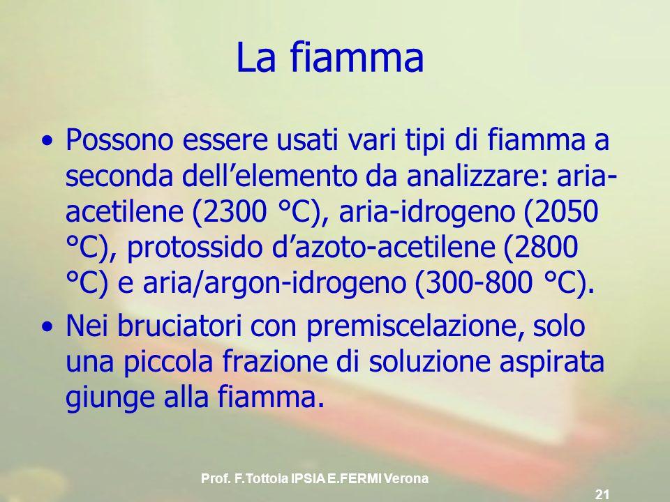 Prof. F.Tottola IPSIA E.FERMI Verona 21