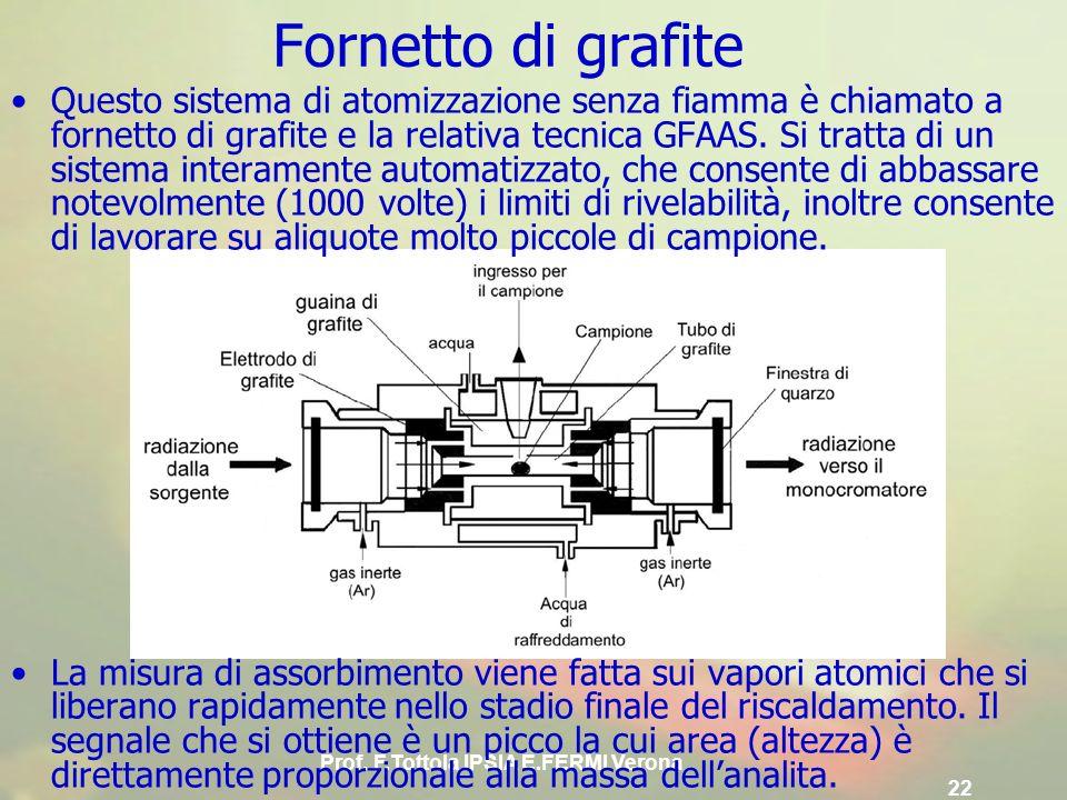 Prof. F.Tottola IPSIA E.FERMI Verona 22