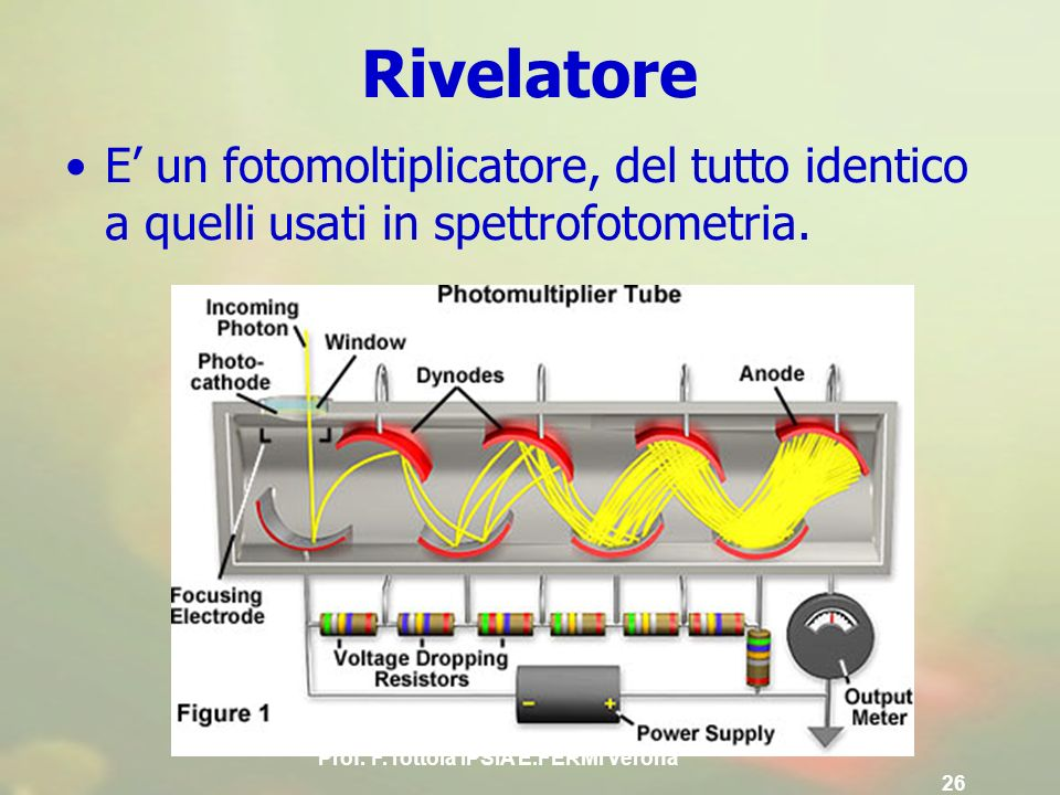 Prof. F.Tottola IPSIA E.FERMI Verona 26