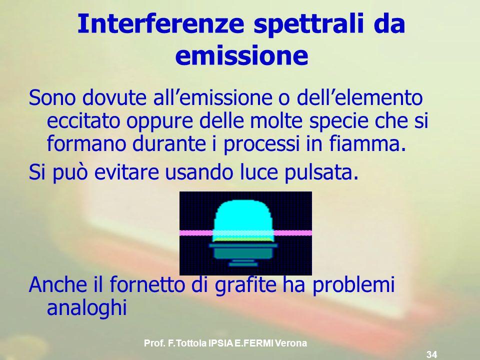 Interferenze spettrali da emissione