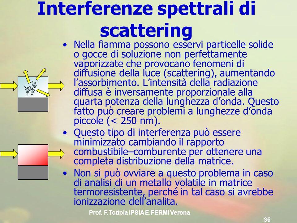 Interferenze spettrali di scattering