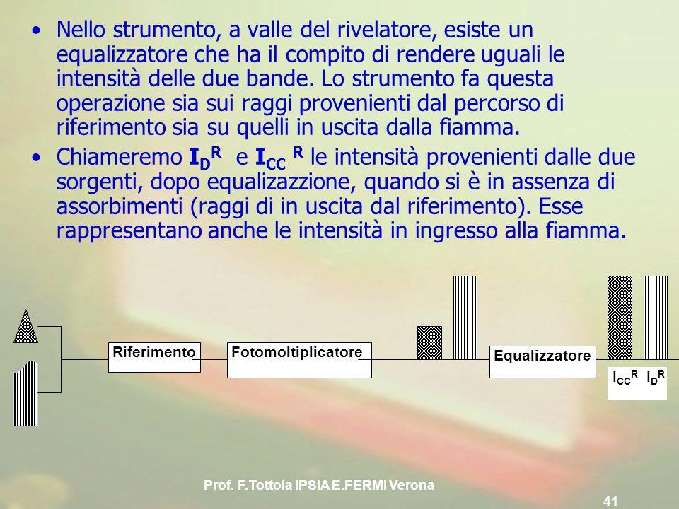 Prof. F.Tottola IPSIA E.FERMI Verona 41