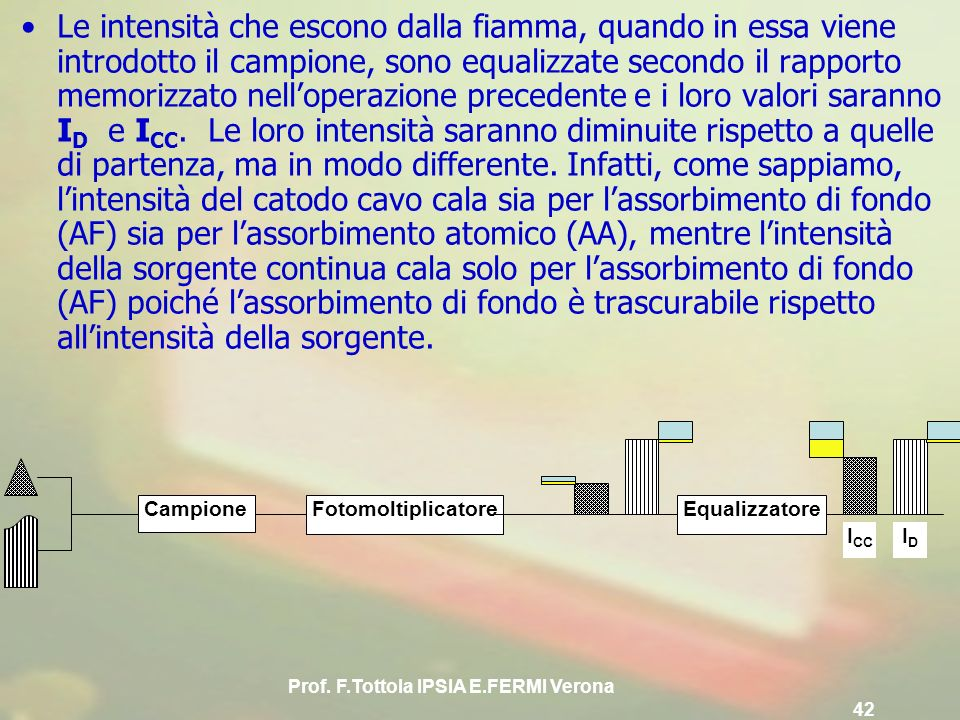 Prof. F.Tottola IPSIA E.FERMI Verona 42