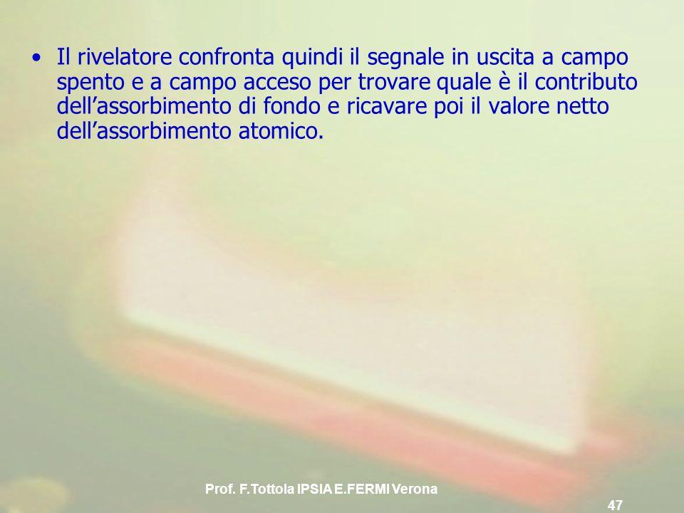 Prof. F.Tottola IPSIA E.FERMI Verona 47