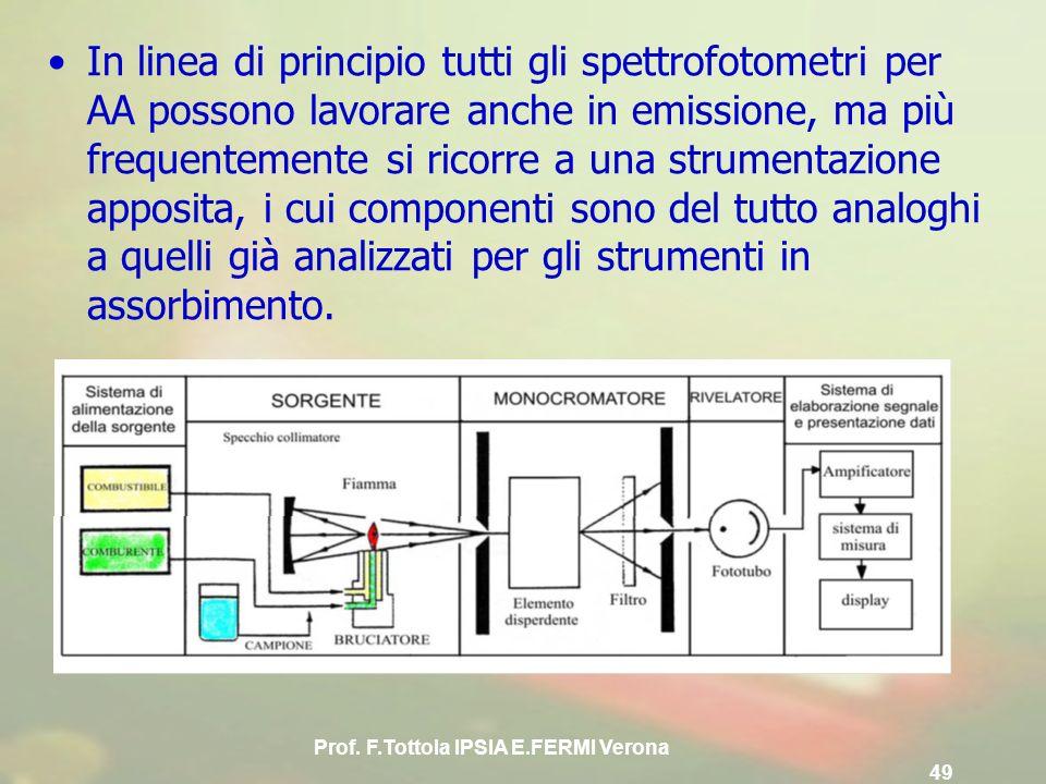 Prof. F.Tottola IPSIA E.FERMI Verona 49