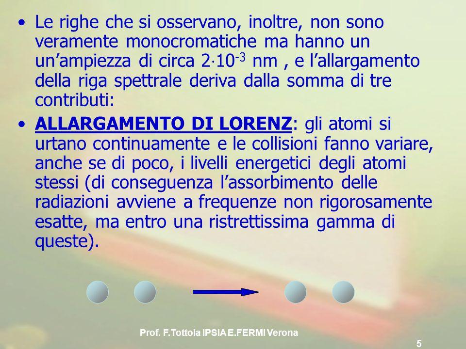 Prof. F.Tottola IPSIA E.FERMI Verona 5