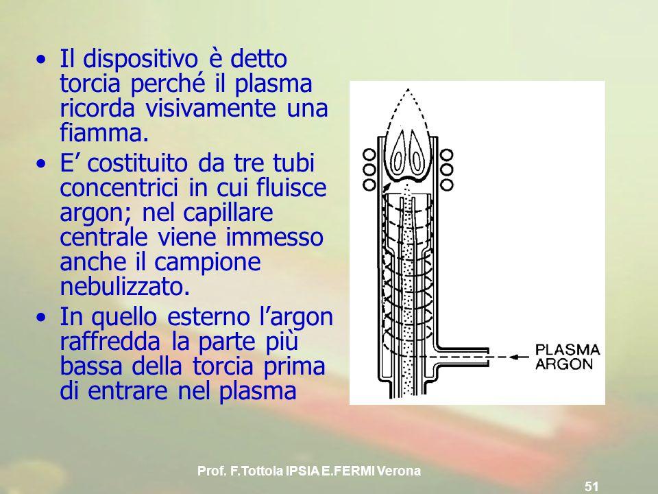 Prof. F.Tottola IPSIA E.FERMI Verona 51
