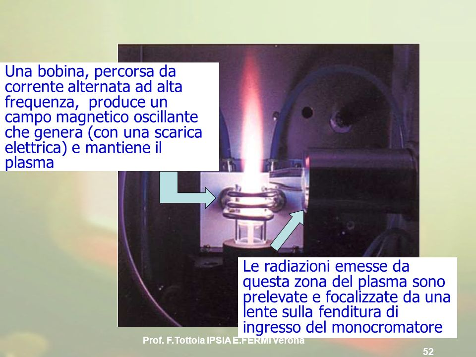 Prof. F.Tottola IPSIA E.FERMI Verona 52
