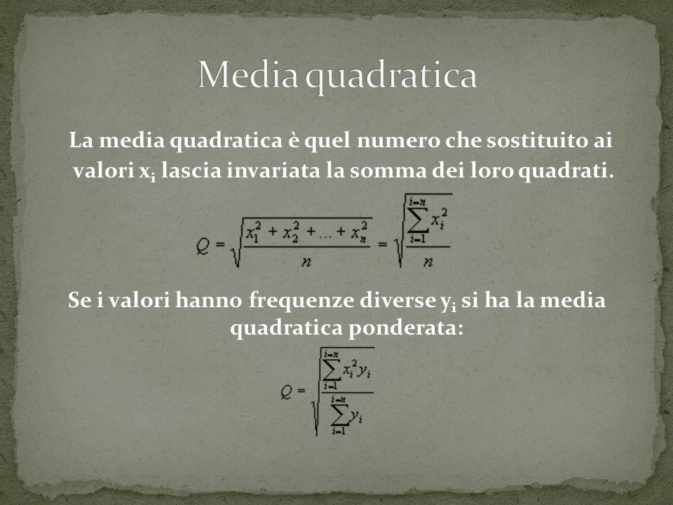 Media quadratica La media quadratica è quel numero che sostituito ai valori xi lascia invariata la somma dei loro quadrati.