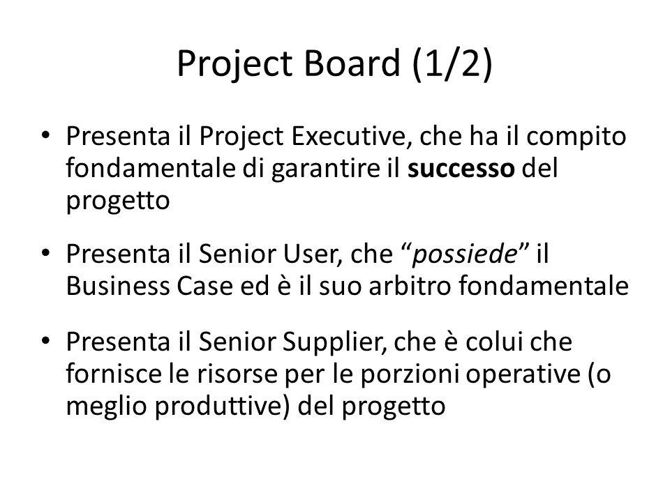Project Board (1/2) Presenta il Project Executive, che ha il compito fondamentale di garantire il successo del progetto.